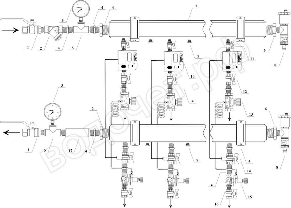 Узел учета теплопотребления этажный с индивидуальной поквартирной балансировкой AQUA-S