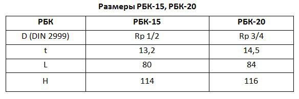 Таблица размеров РБК15, РБК20